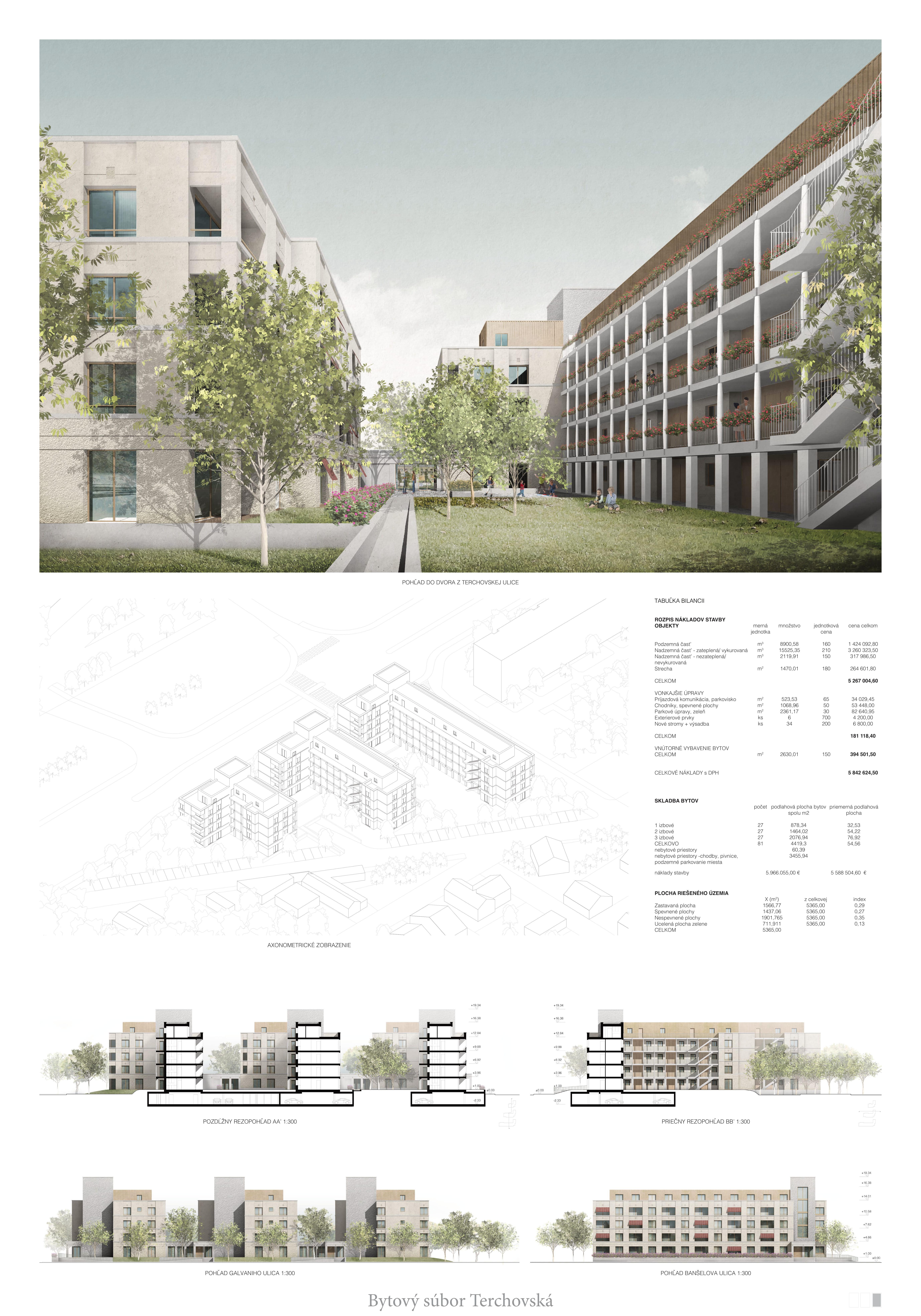 Vizualizácia návrhu